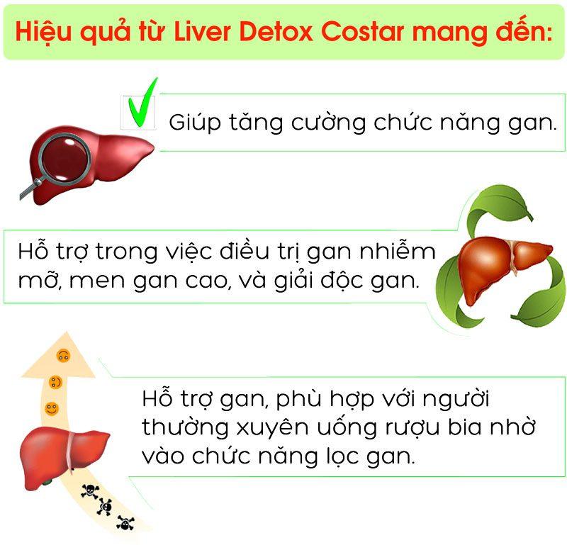 Liver Detox Costar