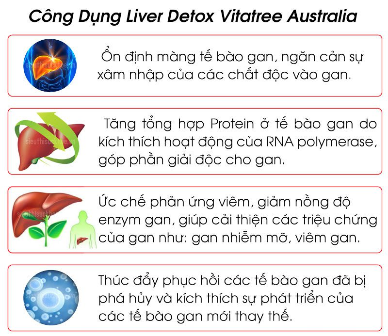 công dụng Liver Detox Vitatree
