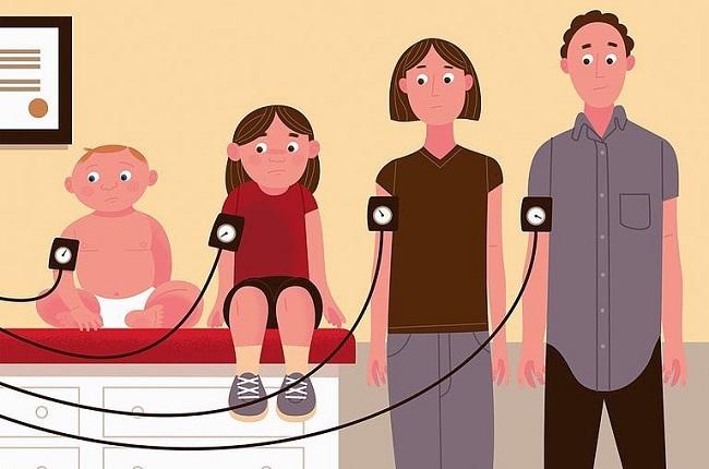 chỉ số huyết áp bình thường theo tuổi