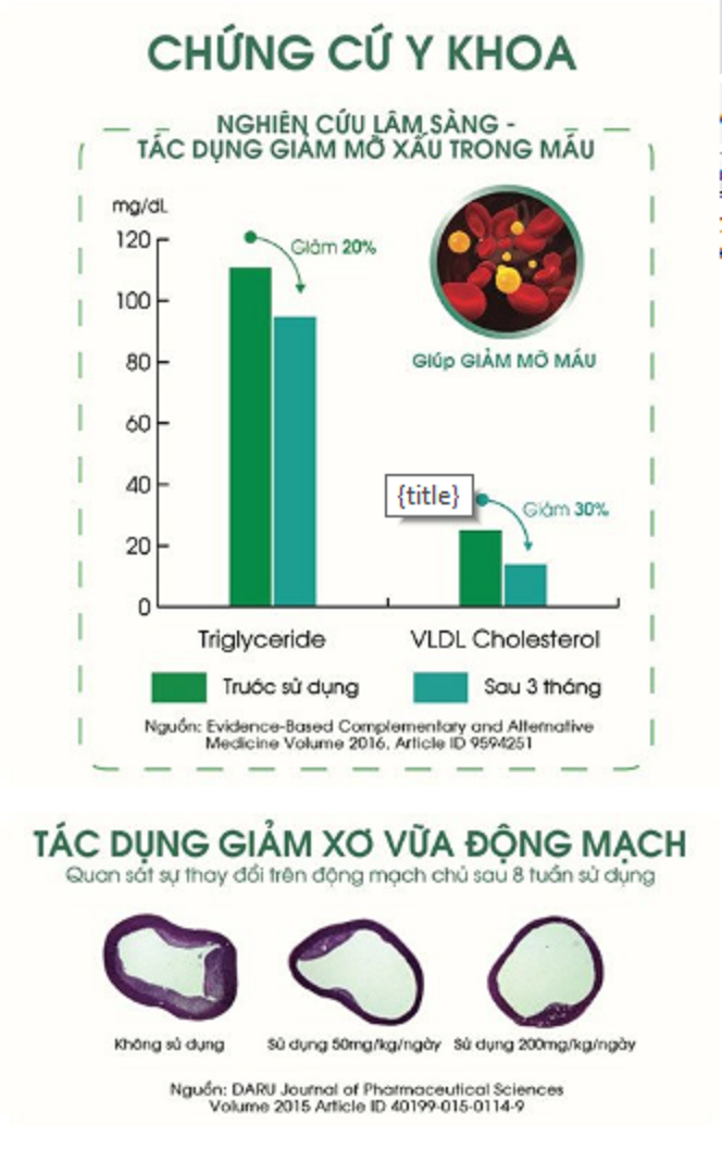 Công dụng của tinh dầu thông đỏ Cheongsongwon